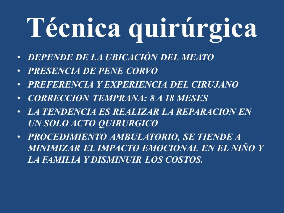 TECNICA QUIRURGICA MANEJO MUY CUIDADOSO DE LOS TEJIDOS MANEJO MUY CUIDADOSO DE LOS TEJIDOS CONTROL DE PERMEABILIDAD DEL MEATO CONTROL DE PERMEABILIDAD DEL MEATO PUNTO TRACTOR DEL PENE PUNTO TRACTOR DEL PENE SI HAY PENE CORVO: LIBERACION DE LA TRACCION SI HAY PENE CORVO: LIBERACION DE LA TRACCION SUTURA CONTINUA EN DOS PLANOS SUTURA CONTINUA EN DOS PLANOS MATERIALES ABSORBIBLES MONOFILAMENTO MATERIALES ABSORBIBLES MONOFILAMENTO SONDA TRANSURETRAL: FOLEY O K30 SONDA TRANSURETRAL: FOLEY O K30 CURACION CON TEGADERM CURACION CON TEGADERM MANEJO MUY CUIDADOSO DE LOS TEJIDOS MANEJO MUY CUIDADOSO DE LOS TEJIDOS CONTROL DE PERMEABILIDAD DEL MEATO CONTROL DE PERMEABILIDAD DEL MEATO PUNTO TRACTOR DEL PENE PUNTO TRACTOR DEL PENE SI HAY PENE CORVO: LIBERACION DE LA TRACCION SI HAY PENE CORVO: LIBERACION DE LA TRACCION SUTURA CONTINUA EN DOS PLANOS SUTURA CONTINUA EN DOS PLANOS MATERIALES ABSORBIBLES MONOFILAMENTO MATERIALES ABSORBIBLES MONOFILAMENTO SONDA TRANSURETRAL: FOLEY O K30 SONDA TRANSURETRAL: FOLEY O K30 CURACION CON TEGADERM CURACION CON TEGADERM