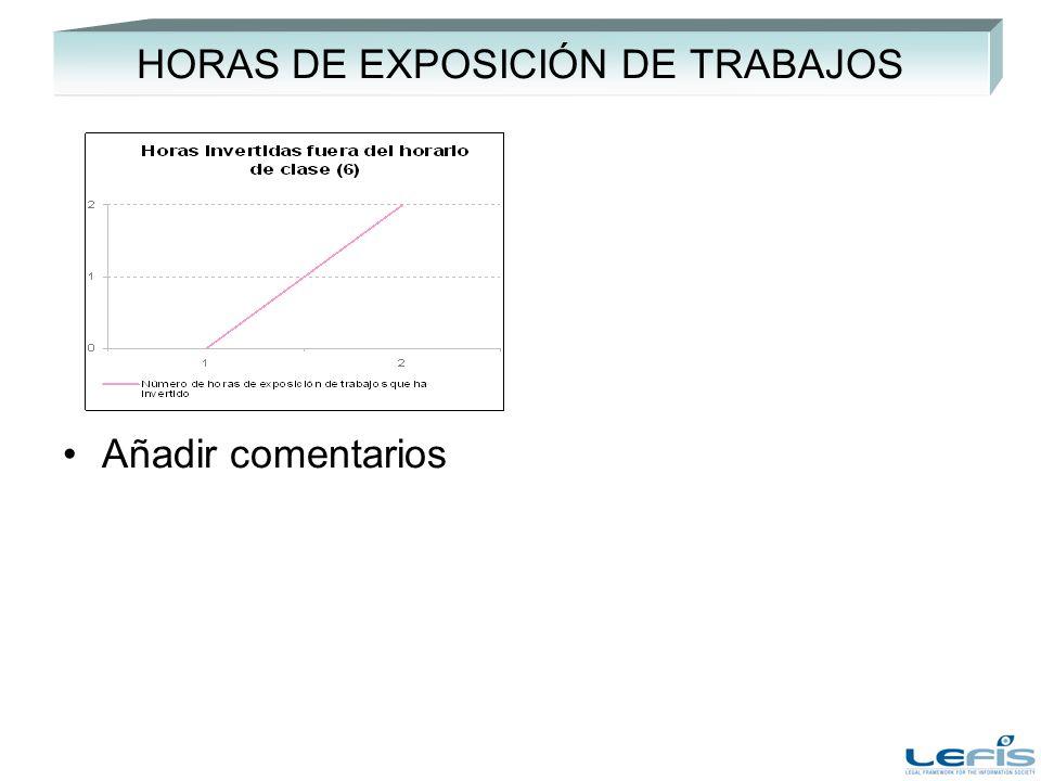 HORAS DE EXPOSICIÓN DE TRABAJOS Añadir comentarios