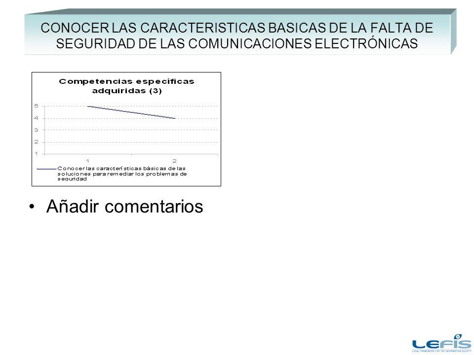 CONOCER LAS CARACTERISTICAS BASICAS DE LA FALTA DE SEGURIDAD DE LAS COMUNICACIONES ELECTRÓNICAS Añadir comentarios