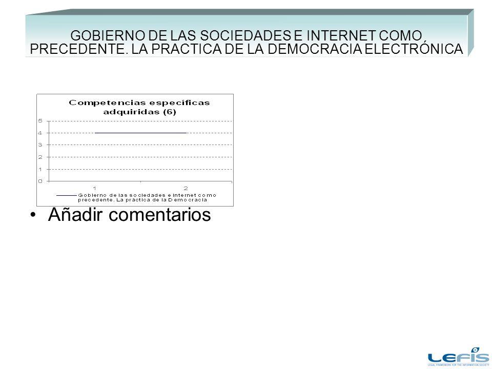 GOBIERNO DE LAS SOCIEDADES E INTERNET COMO PRECEDENTE.