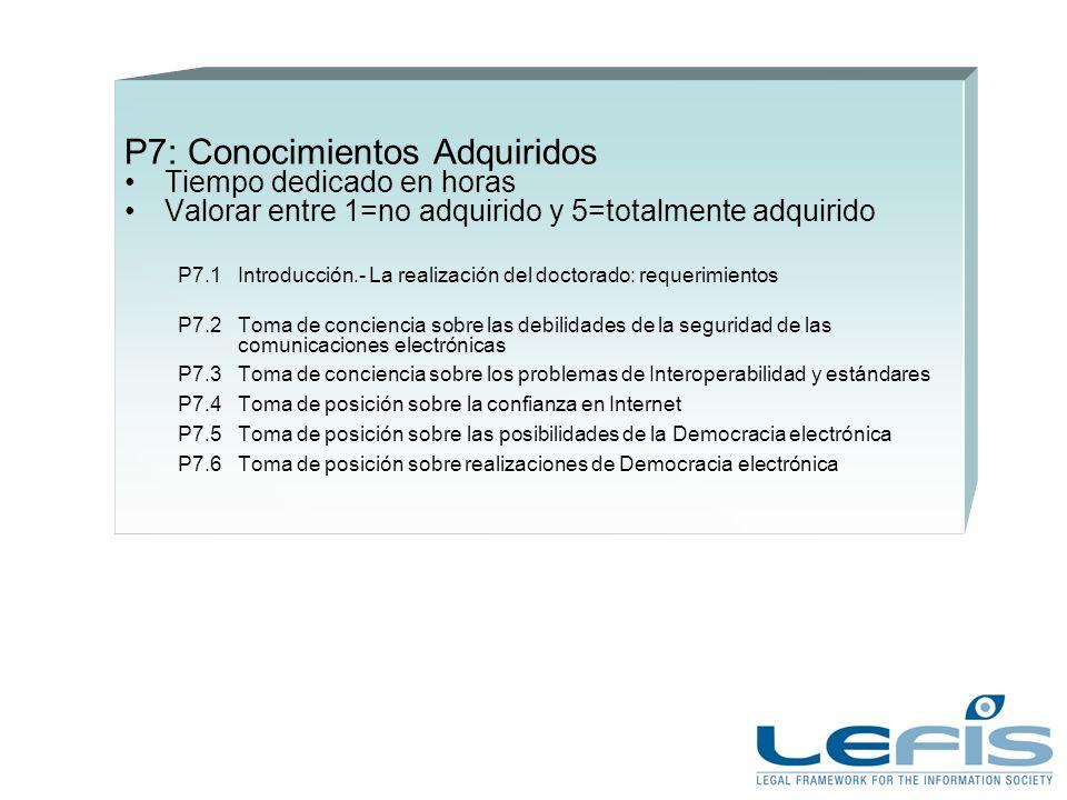 P7: Conocimientos Adquiridos Tiempo dedicado en horas Valorar entre 1=no adquirido y 5=totalmente adquirido P7.1Introducción.- La realización del doctorado: requerimientos P7.2Toma de conciencia sobre las debilidades de la seguridad de las comunicaciones electrónicas P7.3 Toma de conciencia sobre los problemas de Interoperabilidad y estándares P7.4Toma de posición sobre la confianza en Internet P7.5Toma de posición sobre las posibilidades de la Democracia electrónica P7.6 Toma de posición sobre realizaciones de Democracia electrónica