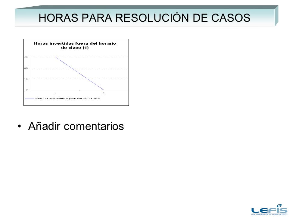 HORAS PARA RESOLUCIÓN DE CASOS Añadir comentarios