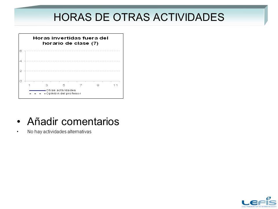 HORAS DE OTRAS ACTIVIDADES Añadir comentarios No hay actividades alternativas