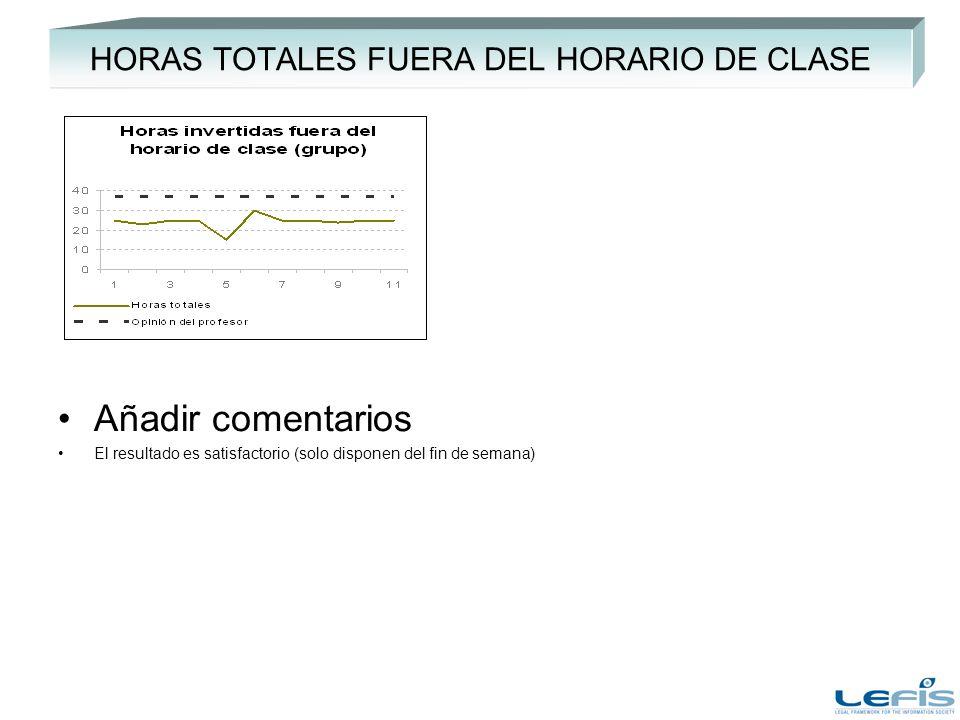 HORAS TOTALES FUERA DEL HORARIO DE CLASE Añadir comentarios El resultado es satisfactorio (solo disponen del fin de semana)