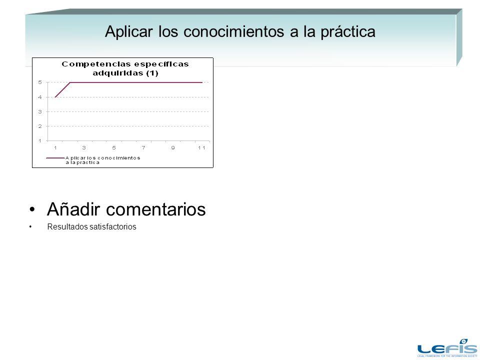Aplicar los conocimientos a la práctica Añadir comentarios Resultados satisfactorios