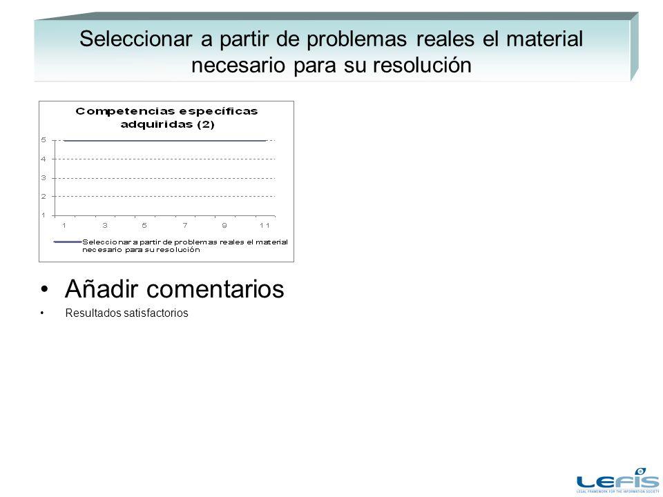 Seleccionar a partir de problemas reales el material necesario para su resolución Añadir comentarios Resultados satisfactorios