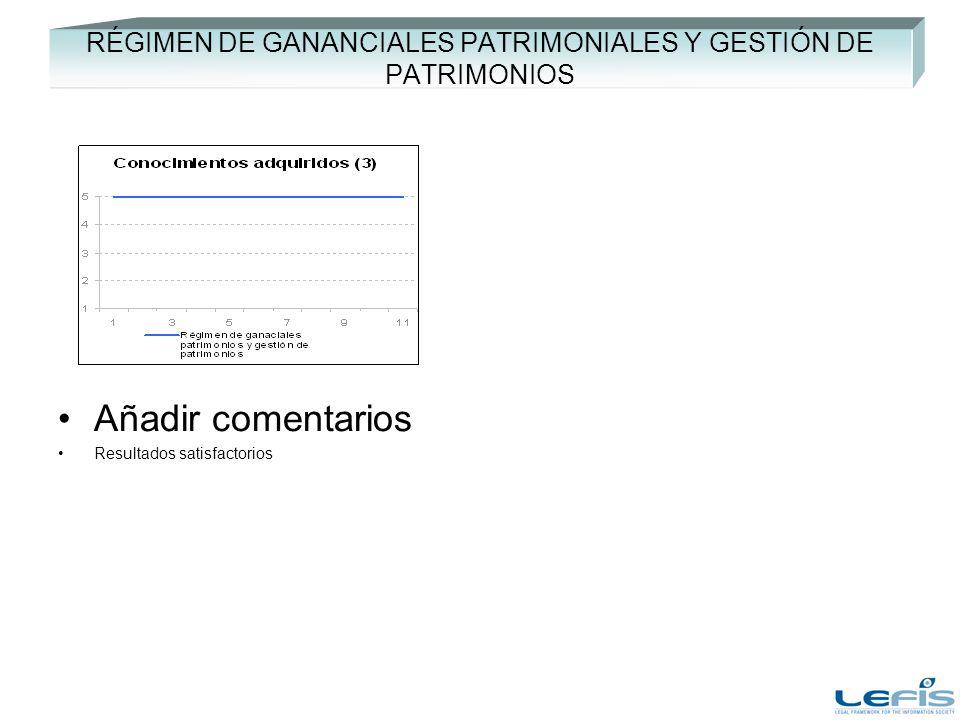 RÉGIMEN DE GANANCIALES PATRIMONIALES Y GESTIÓN DE PATRIMONIOS Añadir comentarios Resultados satisfactorios