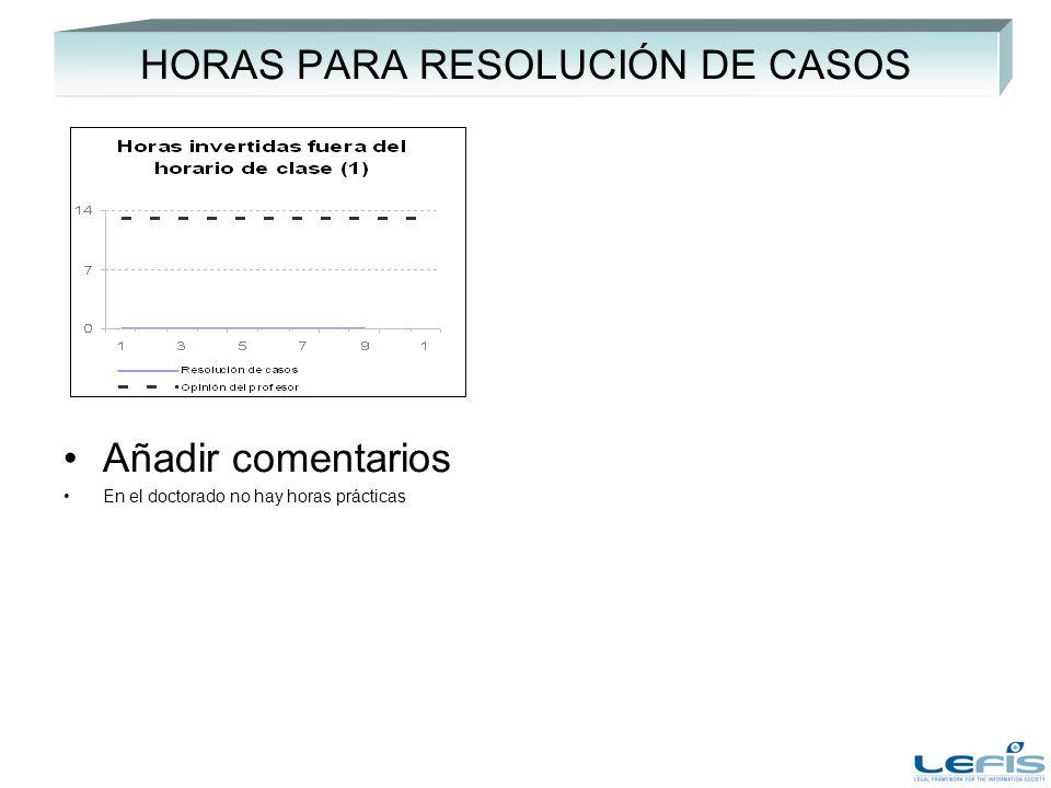 HORAS PARA RESOLUCIÓN DE CASOS Añadir comentarios En el doctorado no hay horas prácticas