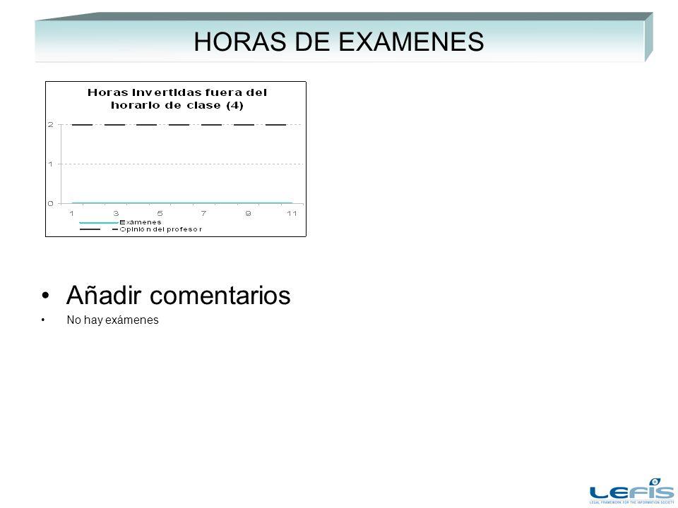 HORAS DE EXAMENES Añadir comentarios No hay exámenes