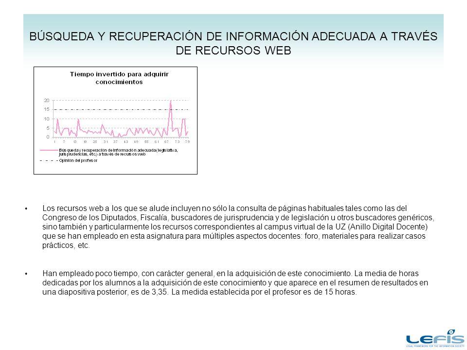 BÚSQUEDA Y RECUPERACIÓN DE INFORMACIÓN ADECUADA A TRAVÉS DE RECURSOS WEB Los recursos web a los que se alude incluyen no sólo la consulta de páginas h