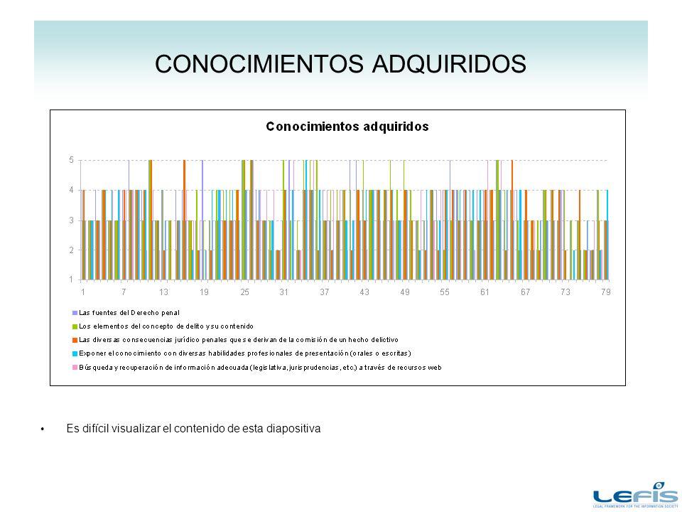 CONOCIMIENTOS ADQUIRIDOS Es difícil visualizar el contenido de esta diapositiva