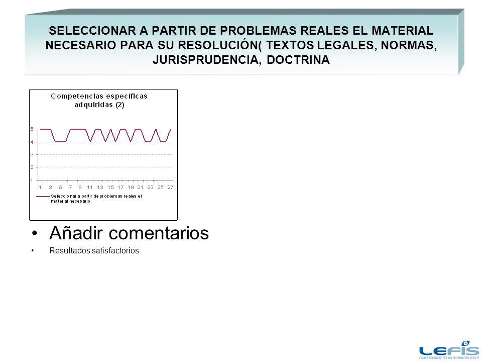 SELECCIONAR A PARTIR DE PROBLEMAS REALES EL MATERIAL NECESARIO PARA SU RESOLUCIÓN( TEXTOS LEGALES, NORMAS, JURISPRUDENCIA, DOCTRINA Añadir comentarios Resultados satisfactorios