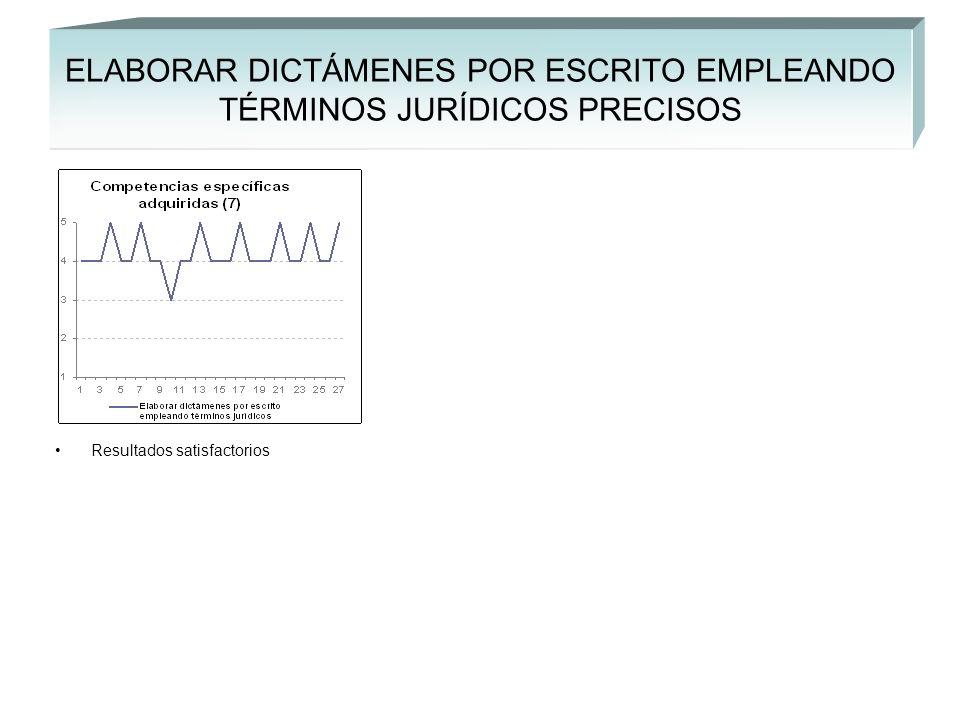 ELABORAR DICTÁMENES POR ESCRITO EMPLEANDO TÉRMINOS JURÍDICOS PRECISOS Resultados satisfactorios