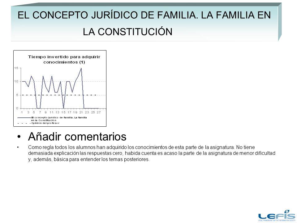 EL CONCEPTO JURÍDICO DE FAMILIA.