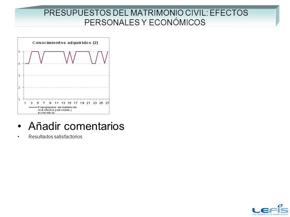 PRESUPUESTOS DEL MATRIMONIO CIVIL: EFECTOS PERSONALES Y ECONÓMICOS Añadir comentarios Resultados satisfactorios