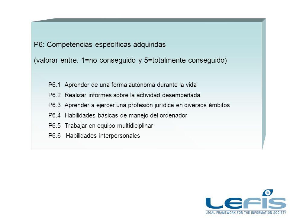 P6: Competencias específicas adquiridas (valorar entre: 1=no conseguido y 5=totalmente conseguido) P6.1Aprender de una forma autónoma durante la vida P6.2Realizar informes sobre la actividad desempeñada P6.3Aprender a ejercer una profesión jurídica en diversos ámbitos P6.4Habilidades básicas de manejo del ordenador P6.5Trabajar en equipo multidiciplinar P6.6 Habilidades interpersonales