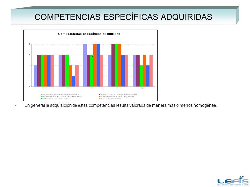 COMPETENCIAS ESPECÍFICAS ADQUIRIDAS En general la adquisición de estas competencias resulta valorada de manera más o menos homogénea.