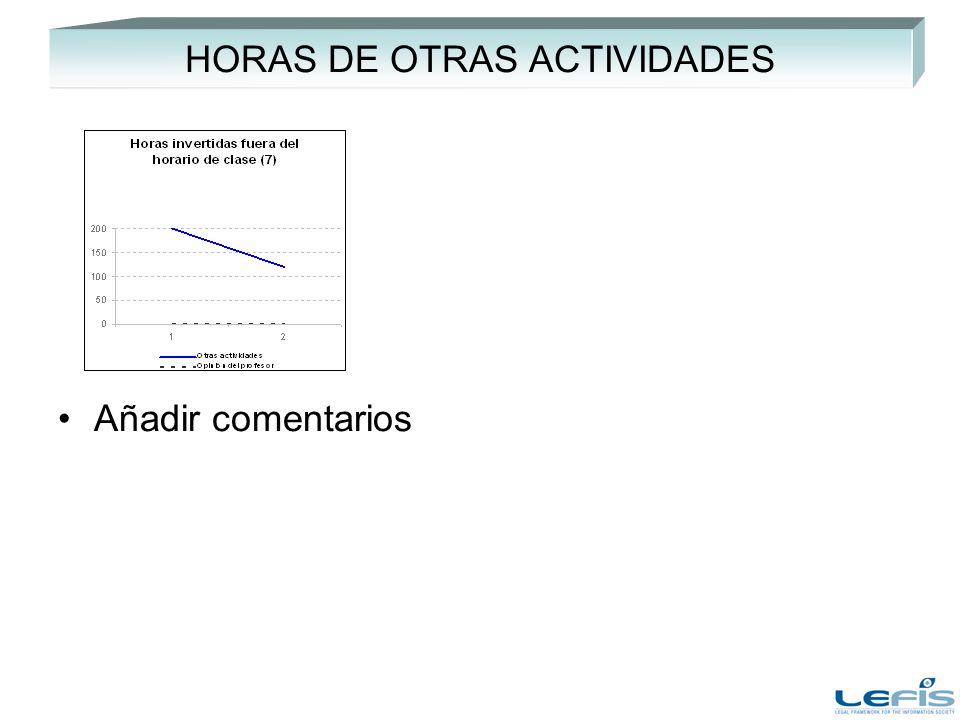 HORAS DE OTRAS ACTIVIDADES Añadir comentarios