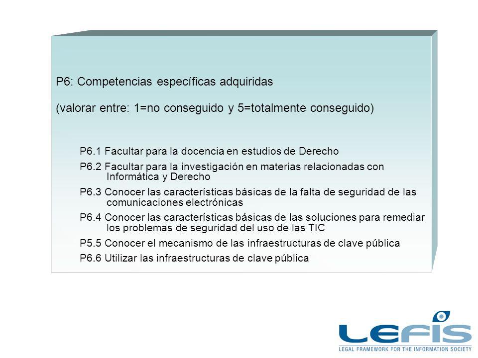 P6: Competencias específicas adquiridas (valorar entre: 1=no conseguido y 5=totalmente conseguido) P6.1 Facultar para la docencia en estudios de Derecho P6.2 Facultar para la investigación en materias relacionadas con Informática y Derecho P6.3 Conocer las características básicas de la falta de seguridad de las comunicaciones electrónicas P6.4 Conocer las características básicas de las soluciones para remediar los problemas de seguridad del uso de las TIC P5.5 Conocer el mecanismo de las infraestructuras de clave pública P6.6 Utilizar las infraestructuras de clave pública