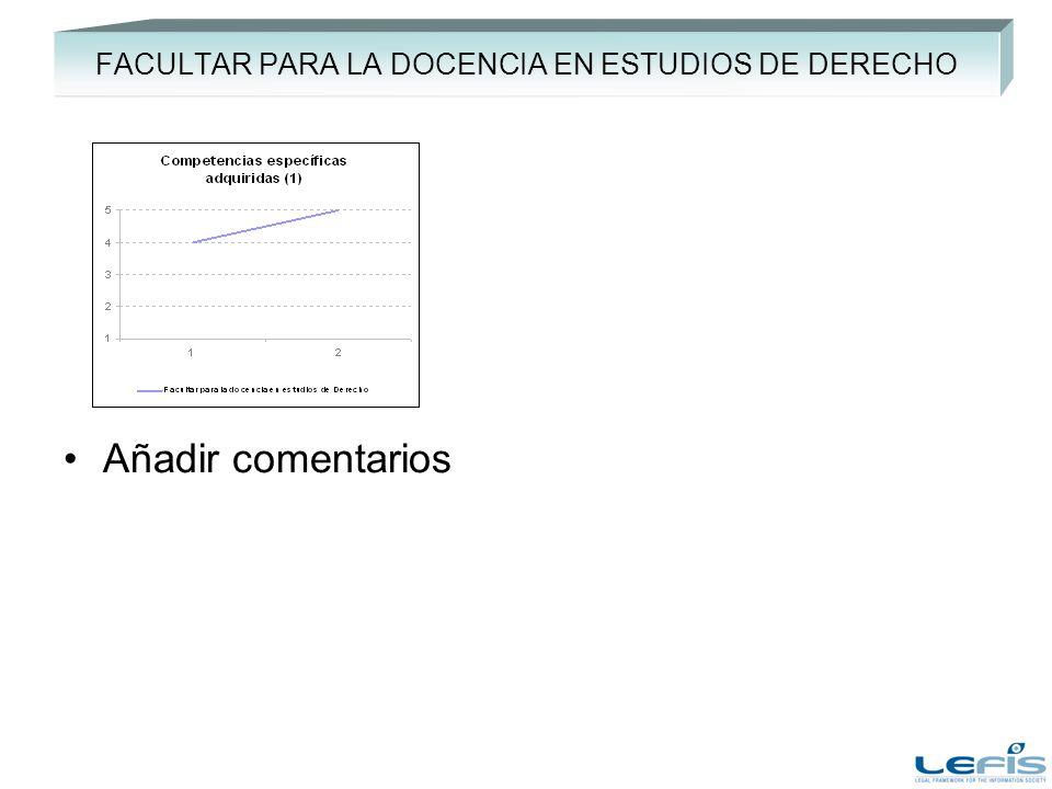 FACULTAR PARA LA DOCENCIA EN ESTUDIOS DE DERECHO Añadir comentarios