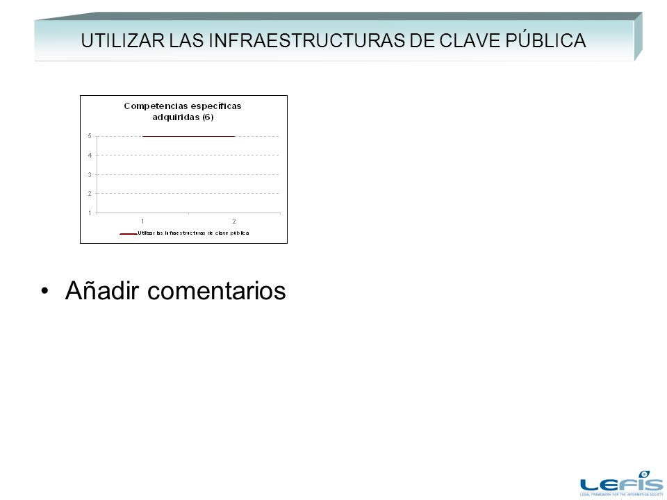UTILIZAR LAS INFRAESTRUCTURAS DE CLAVE PÚBLICA Añadir comentarios