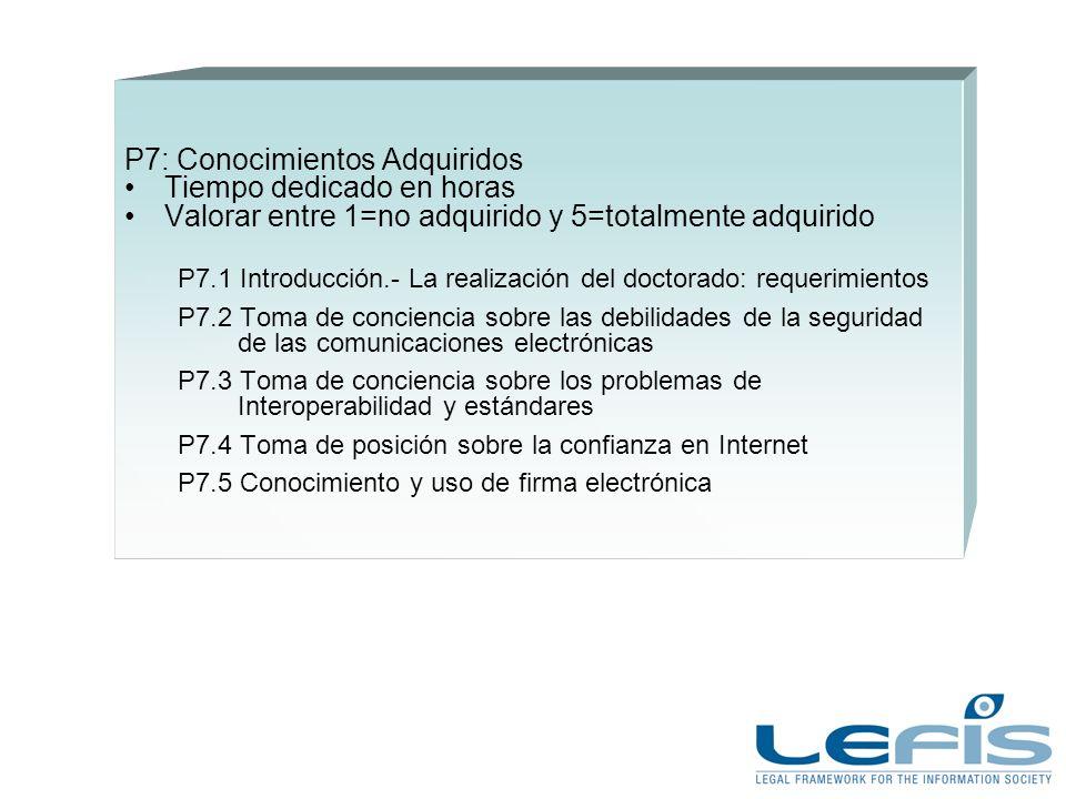P7: Conocimientos Adquiridos Tiempo dedicado en horas Valorar entre 1=no adquirido y 5=totalmente adquirido P7.1 Introducción.- La realización del doctorado: requerimientos P7.2 Toma de conciencia sobre las debilidades de la seguridad de las comunicaciones electrónicas P7.3 Toma de conciencia sobre los problemas de Interoperabilidad y estándares P7.4 Toma de posición sobre la confianza en Internet P7.5 Conocimiento y uso de firma electrónica