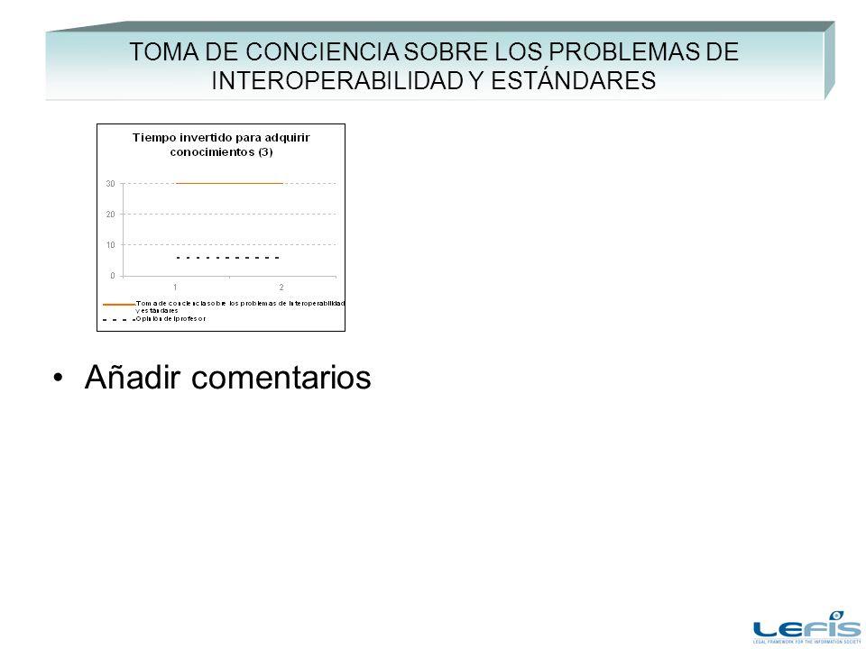 TOMA DE CONCIENCIA SOBRE LOS PROBLEMAS DE INTEROPERABILIDAD Y ESTÁNDARES Añadir comentarios