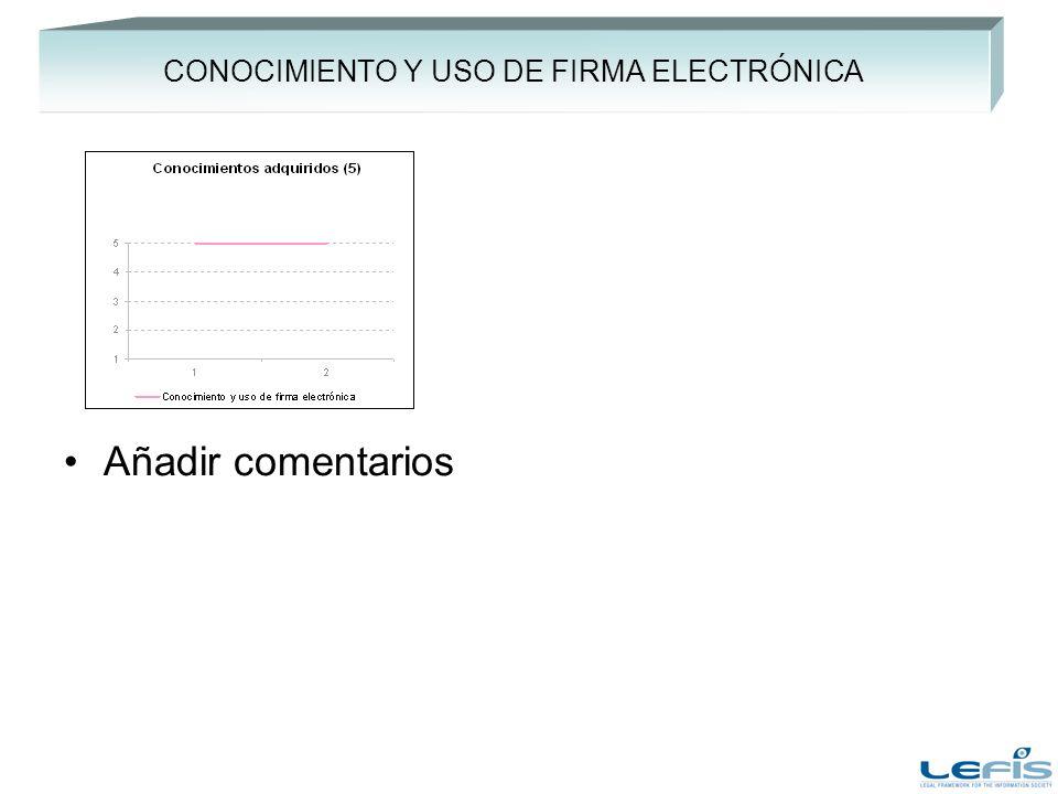 CONOCIMIENTO Y USO DE FIRMA ELECTRÓNICA Añadir comentarios
