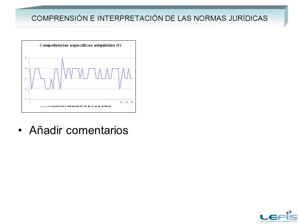 COMPRENSIÓN E INTERPRETACIÓN DE LAS NORMAS JURÍDICAS Añadir comentarios