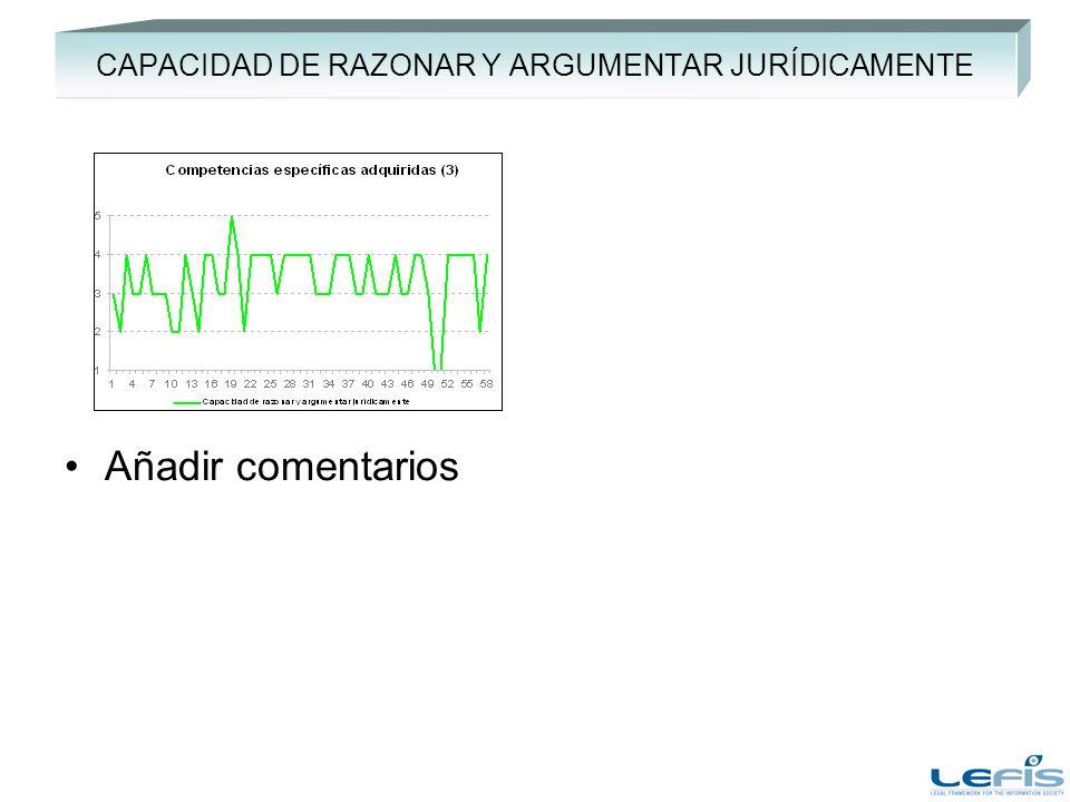 CAPACIDAD DE RAZONAR Y ARGUMENTAR JURÍDICAMENTE Añadir comentarios