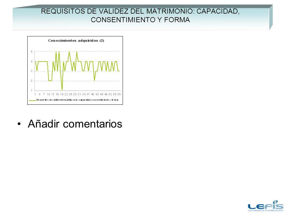 REQUISITOS DE VALIDEZ DEL MATRIMONIO: CAPACIDAD, CONSENTIMIENTO Y FORMA Añadir comentarios