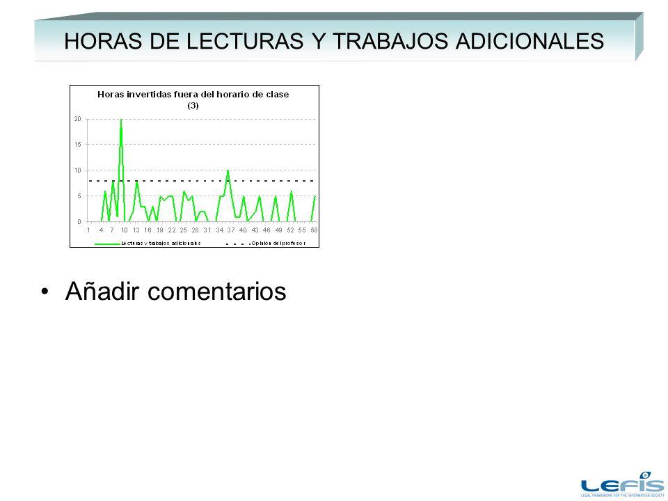 HORAS DE LECTURAS Y TRABAJOS ADICIONALES Añadir comentarios