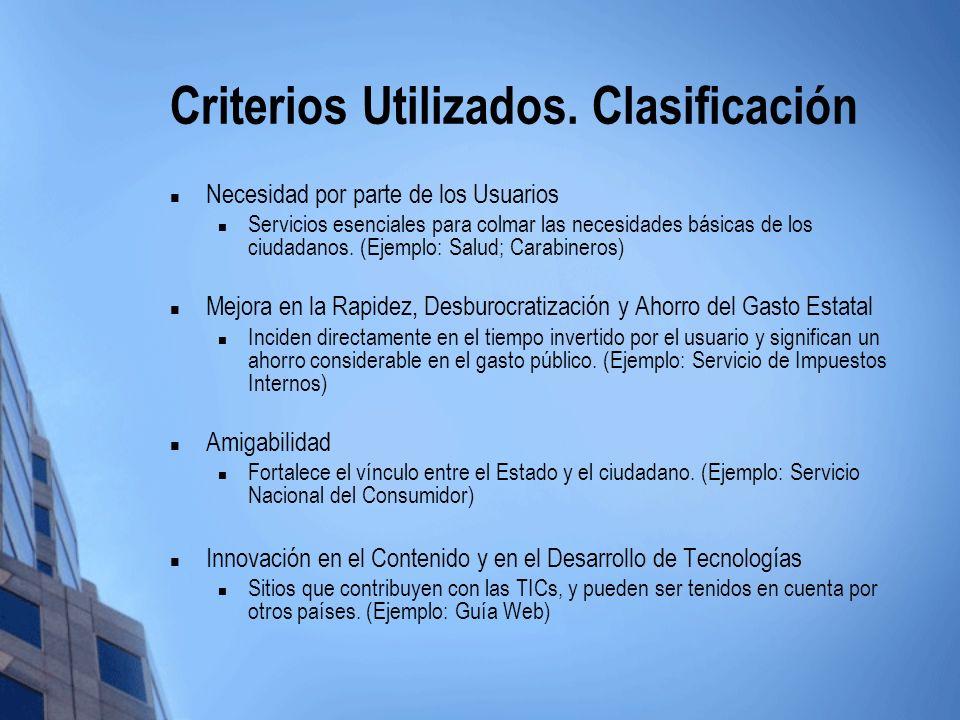 Criterios Utilizados. Clasificación Necesidad por parte de los Usuarios Servicios esenciales para colmar las necesidades básicas de los ciudadanos. (E