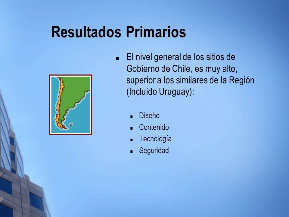 Resultados Primarios El nivel general de los sitios de Gobierno de Chile, es muy alto, superior a los similares de la Región (Incluído Uruguay): Diseñ
