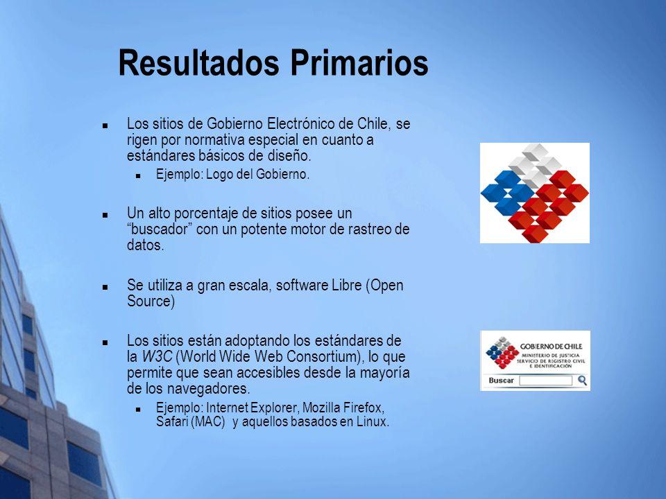Los sitios de Gobierno Electrónico de Chile, se rigen por normativa especial en cuanto a estándares básicos de diseño. Ejemplo: Logo del Gobierno. Un