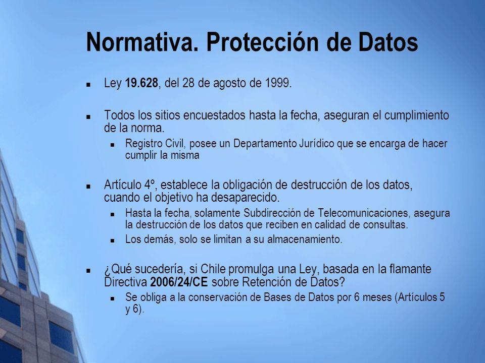 Normativa. Protección de Datos Ley 19.628, del 28 de agosto de 1999. Todos los sitios encuestados hasta la fecha, aseguran el cumplimiento de la norma