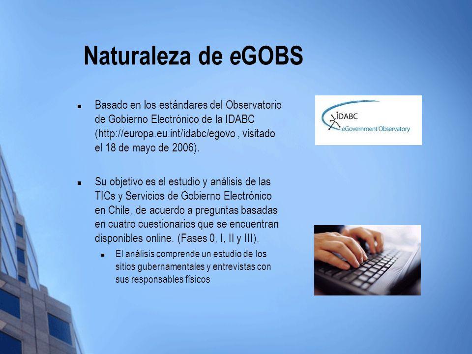 Naturaleza de e GOBS Basado en los estándares del Observatorio de Gobierno Electrónico de la IDABC (http://europa.eu.int/idabc/egovo, visitado el 18 d