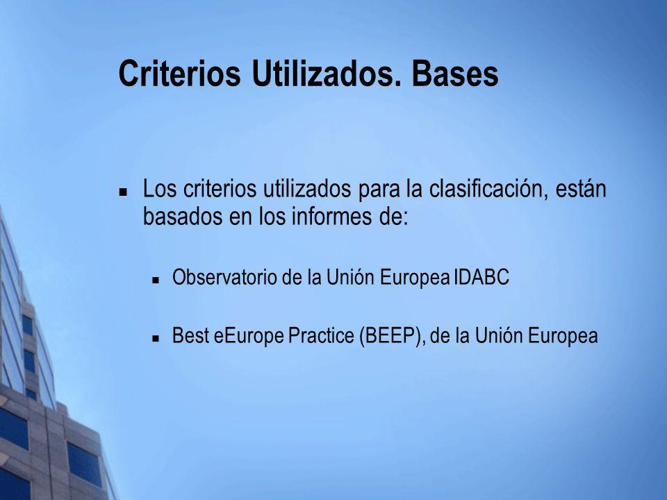 Criterios Utilizados. Bases Los criterios utilizados para la clasificación, están basados en los informes de: Observatorio de la Unión Europea IDABC B
