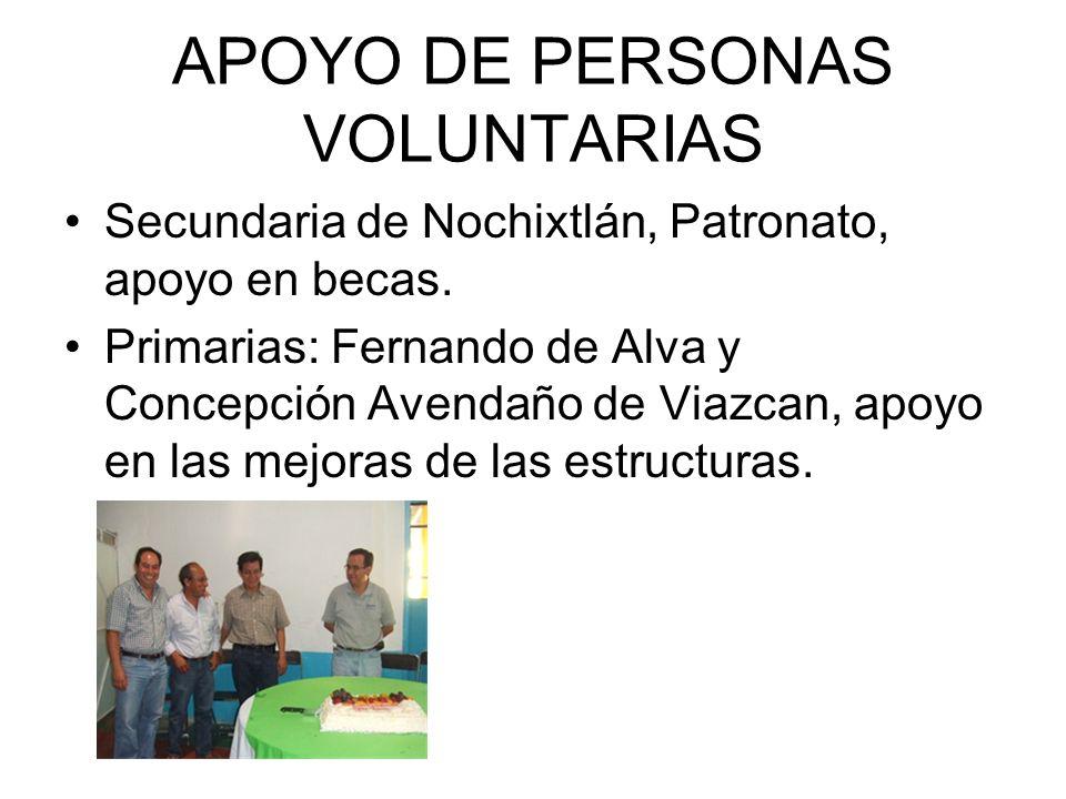 APOYO DE PERSONAS VOLUNTARIAS Secundaria de Nochixtlán, Patronato, apoyo en becas. Primarias: Fernando de Alva y Concepción Avendaño de Viazcan, apoyo