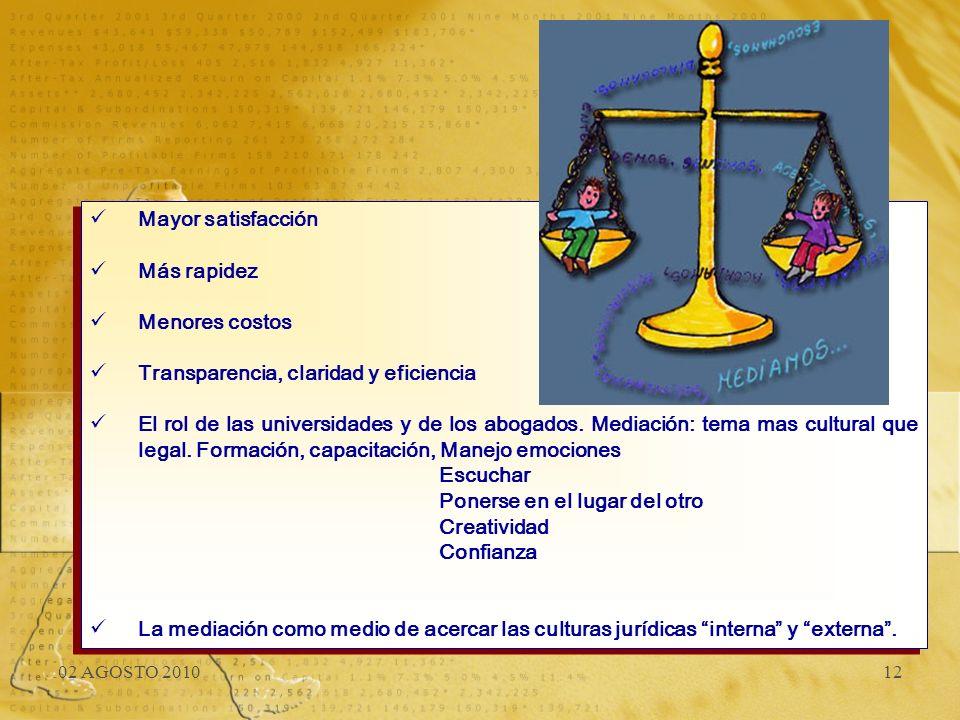 02 AGOSTO 201012 Mayor satisfacción Más rapidez Menores costos Transparencia, claridad y eficiencia El rol de las universidades y de los abogados. Med