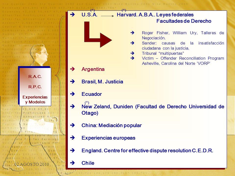 02 AGOSTO 201015 R.A.C. R.P.C. Experiencias y Modelos R.A.C. R.P.C. Experiencias y Modelos U.S.A.Harvard. A.B.A.. Leyes federales Facultades de Derech
