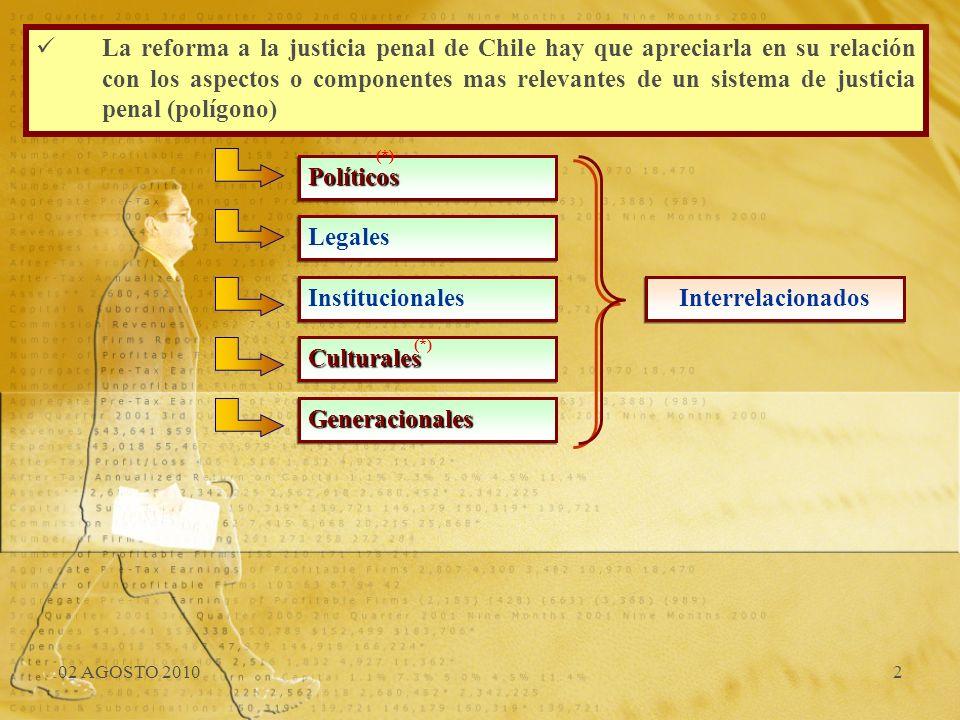 02 AGOSTO 20102 La reforma a la justicia penal de Chile hay que apreciarla en su relación con los aspectos o componentes mas relevantes de un sistema