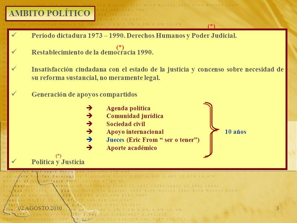 02 AGOSTO 20103 Período dictadura 1973 – 1990. Derechos Humanos y Poder Judicial. Restablecimiento de la democracia 1990. Insatisfacción ciudadana con