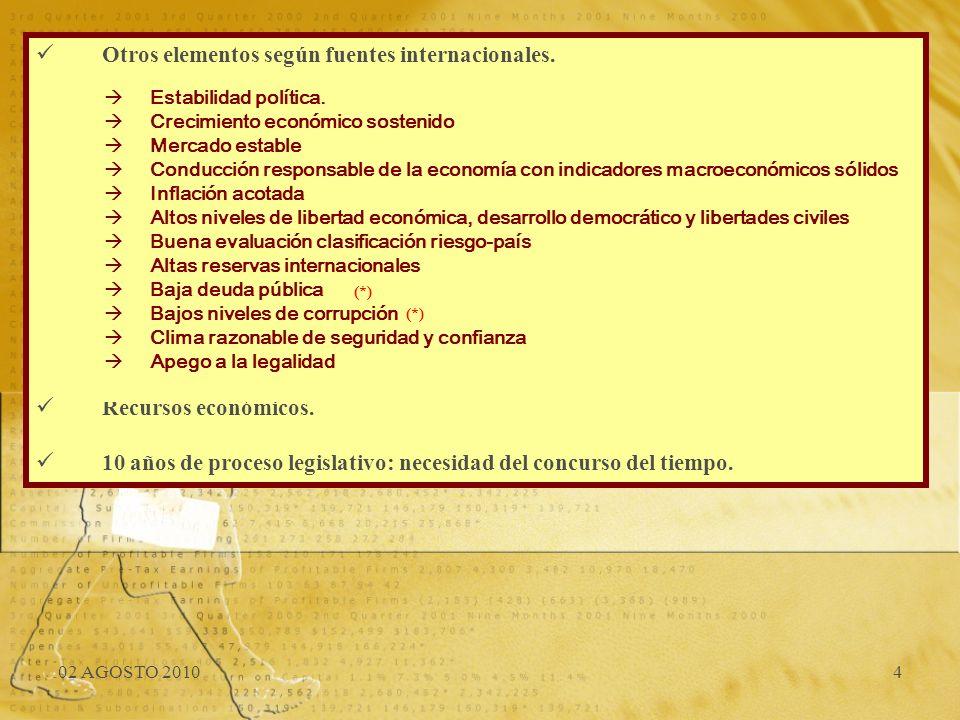 02 AGOSTO 20104 Otros elementos según fuentes internacionales. Recursos económicos. 10 años de proceso legislativo: necesidad del concurso del tiempo.