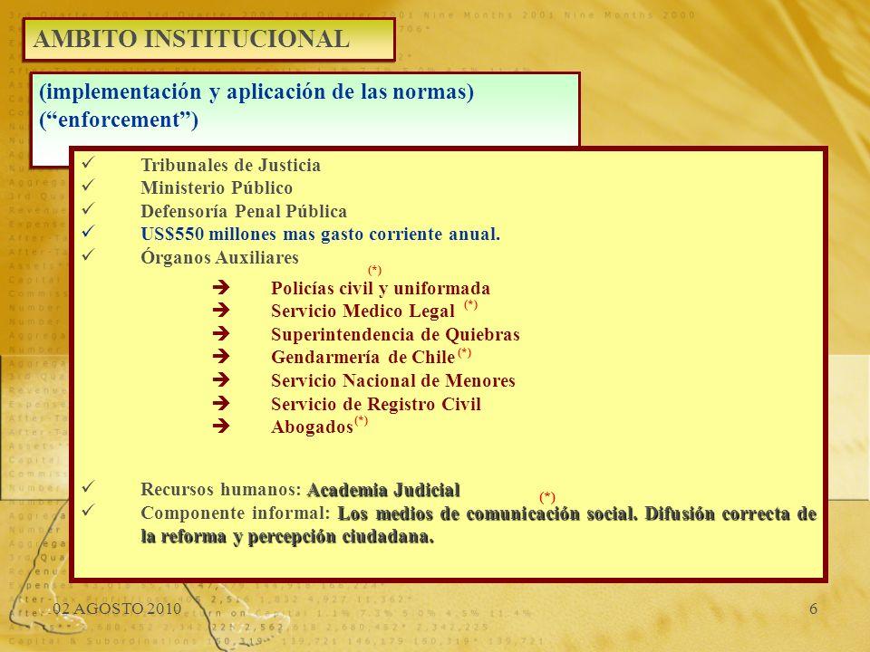 02 AGOSTO 20106 AMBITO INSTITUCIONAL (implementación y aplicación de las normas) (enforcement) (implementación y aplicación de las normas) (enforcemen