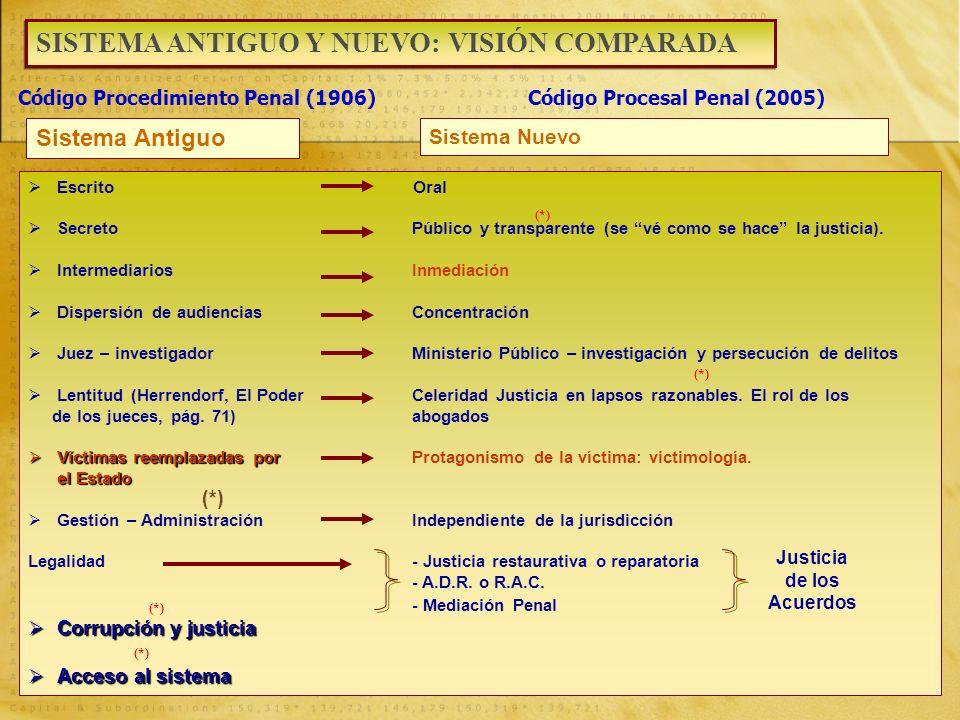 02 AGOSTO 20107 Sistema Antiguo Sistema Nuevo Escrito Oral Secreto Público y transparente (se vé como se hace la justicia). Intermediarios Inmediación