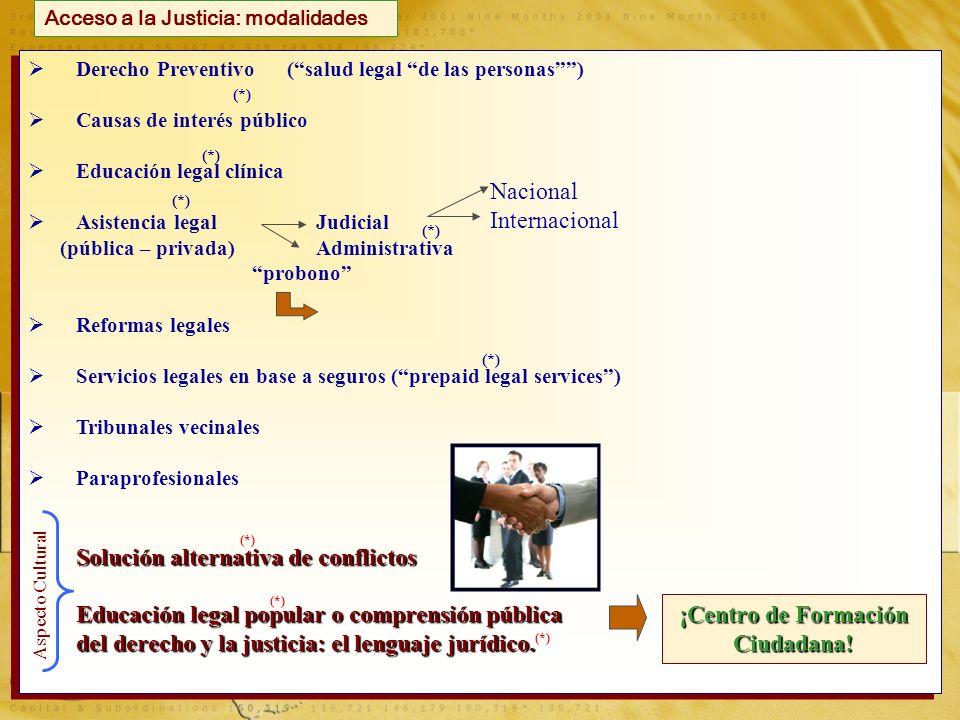 02 AGOSTO 20108 Derecho Preventivo (salud legal de las personas) Causas de interés público Educación legal clínica Asistencia legal Judicial (pública