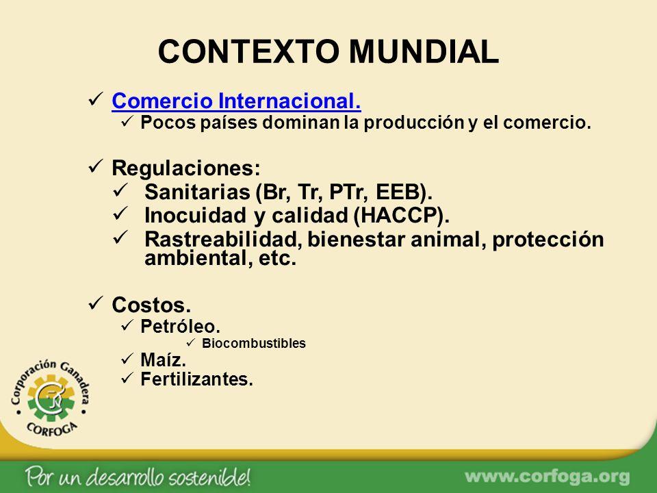 CONTEXTO MUNDIAL Comercio Internacional. Pocos países dominan la producción y el comercio. Regulaciones: Sanitarias (Br, Tr, PTr, EEB). Inocuidad y ca