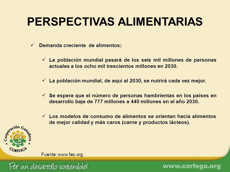 PERSPECTIVAS ALIMENTARIAS Demanda creciente de alimentos; La población mundial pasará de los seis mil millones de personas actuales a los ocho mil trescientos millones en 2030.