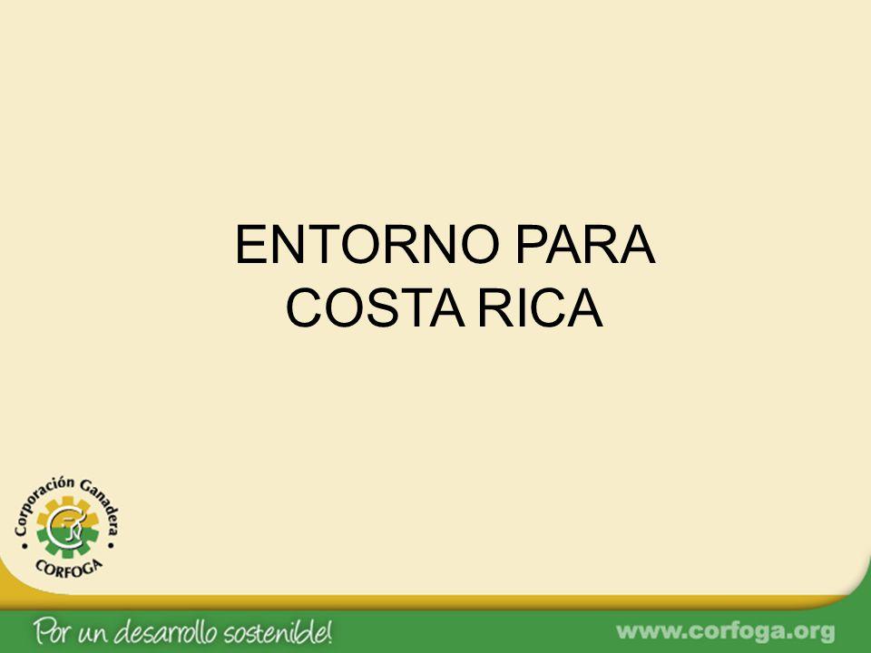 ENTORNO PARA COSTA RICA